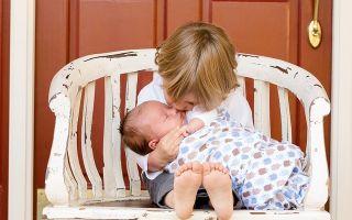 Какую роль играет воспитание в становлении личности
