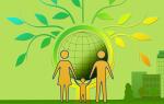 Воспитание личности путем нравственного и социального развития
