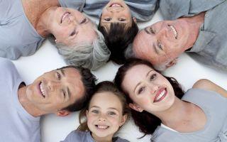 Роль семьи в воспитании ребенка в современном обществе