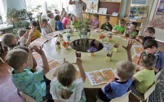 Принципы воспитания в общей педагогической системе, их характеристика